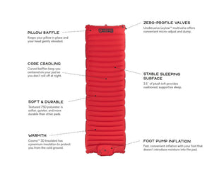NEMO Cosmo self-inflating sleeping mat with product benefits highlighted