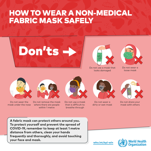 World Health Organisation Fabric Masks - Don'ts
