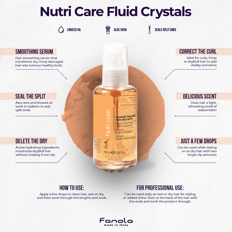 Nutri Care Restructuring Serum