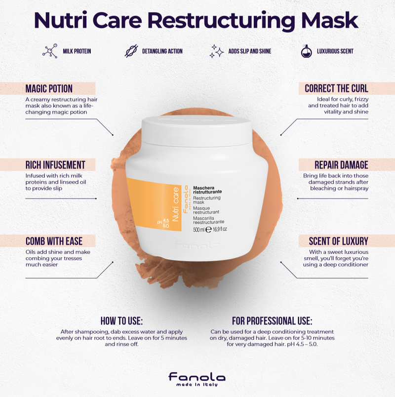 Nutri Care Restructuring Hair Mask