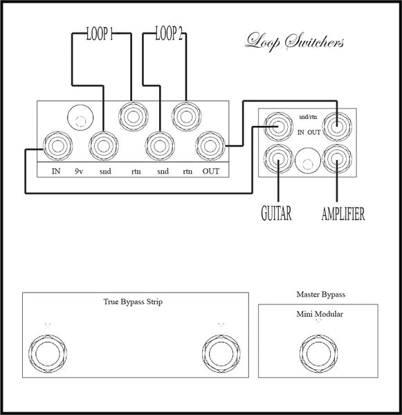 LoopSwitchers.com Wiring Diagrams Loop Switchers True