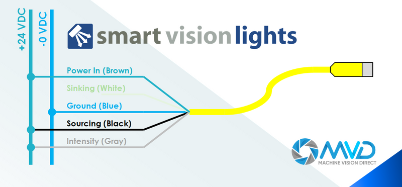 How To Wire Smart Vision Lights