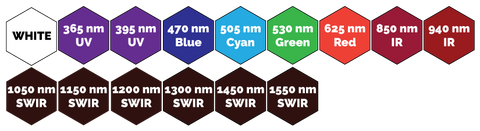SXA30 Prox Light Wavelength Colors
