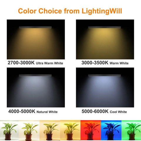 Image of 5V USB LED Strip Light SMD5050 LED TV Background Lighting Kit, Moodlight Kit with USB port for HDTV, Desktop, Monitors, Gardens, Kitchen, Cars, Bar