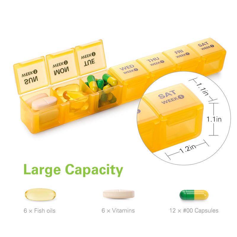 28 Day Pill Organizer, Monthly Pill Case for Vitamins, Supplements and Fish Oil