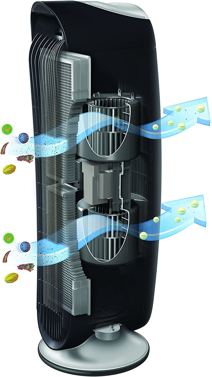 HFD-120-Q QuietClean Oscillating Air Purifier with Permanent Washable Filters