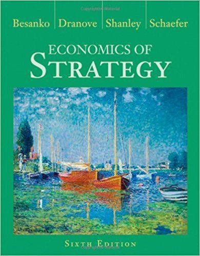 Economics of Strategy 6th Edition by David Besanko