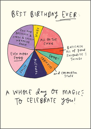 The Happy News - Best birthday ever pie chart