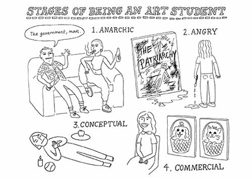 Edith Pritchett - Stages of Being an Art Student