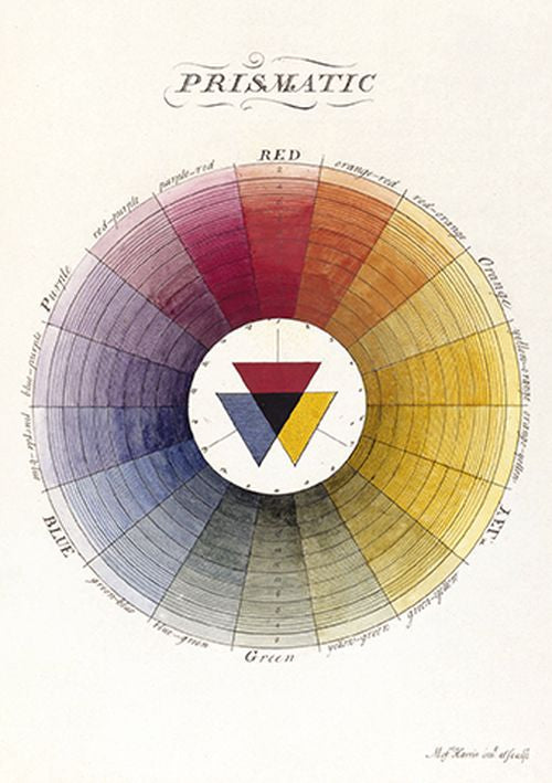 Moses Harris - Prismatic Colour Wheel