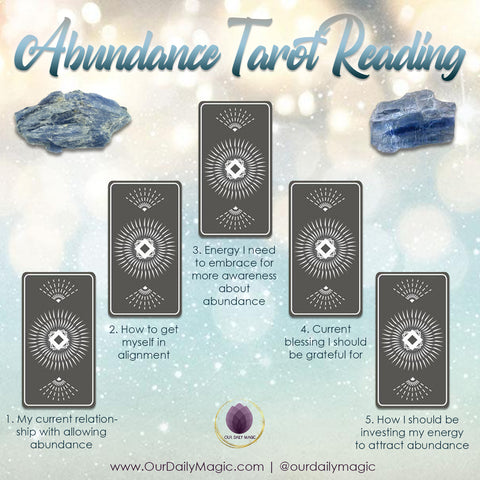 Psychic Tarot Reading | Abundance Wealth Prosperity Spread | Intuitive Spiritual Healing Advice