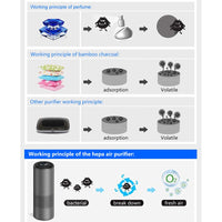 Infrared Car Air Purifier