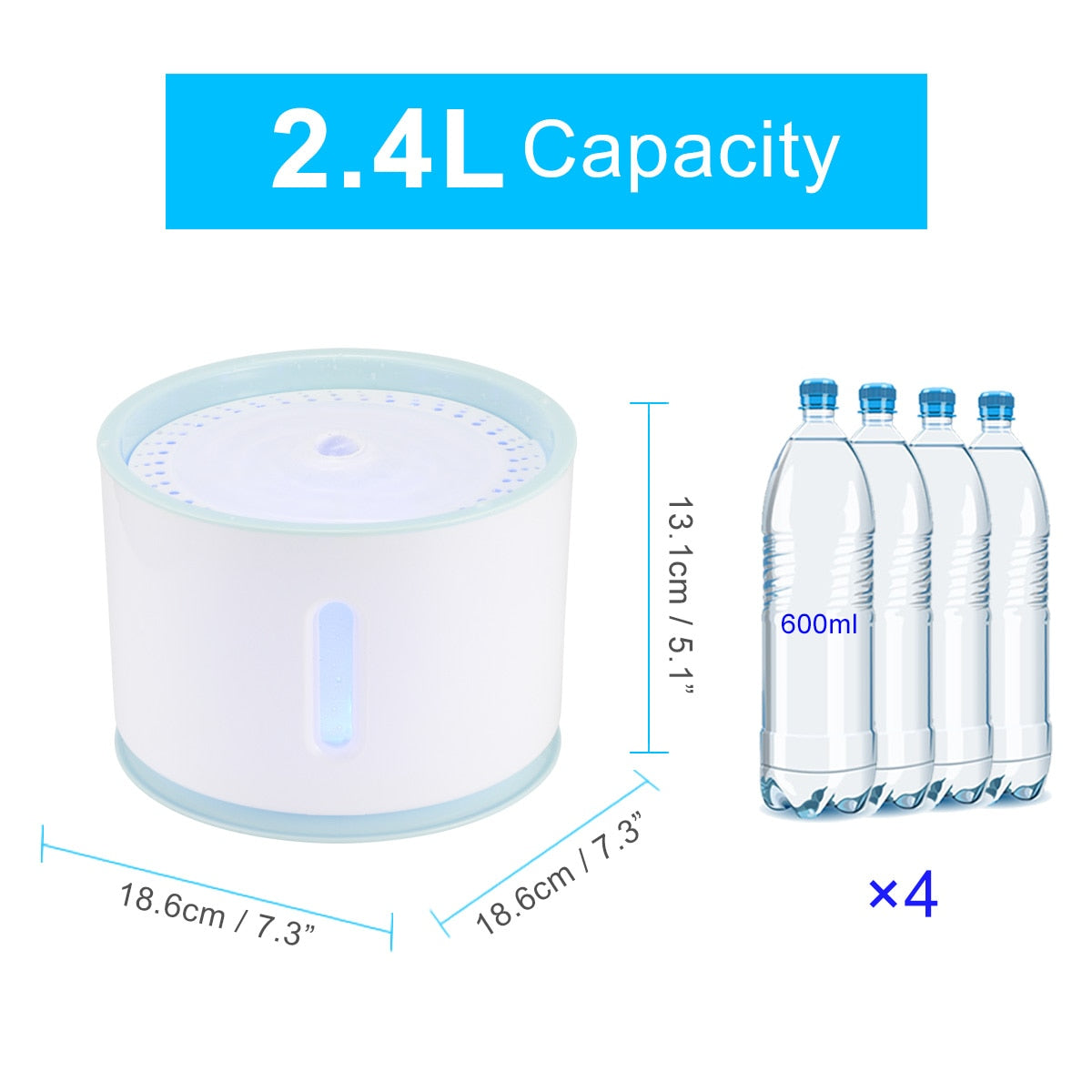 Capacity of the cat water fountain is 81oz/2.4L, which is same as 4 medium sized mineral bottles.
