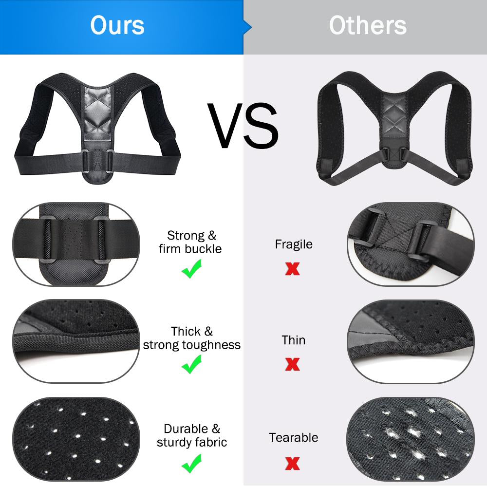 Comparison chart of leBoosh posture corrector's features vs that of competitors.
