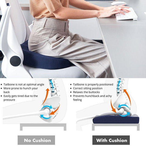 Woman sitting on the Orthopedic Coccyx Cushion. Below her are two diagrams showing how the tailbone is positioned with and without the coccyx cushion.