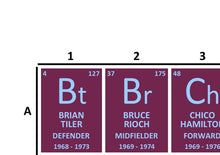 Load image into Gallery viewer, Periodic Table of Aston Villa Football Club (1968-Present)
