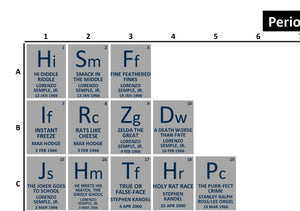 Periodic Table of Batman [Episodes]