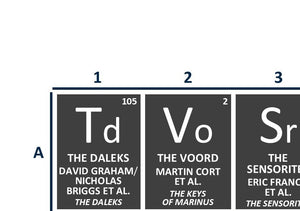 Periodic Table of Doctor Who - Monsters & Villains