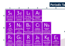 Load image into Gallery viewer, Periodic Table of Doctor Who - The 3rd Doctor