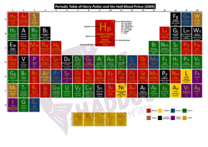 Periodic Table of Harry Potter and the Half-Blood Prince