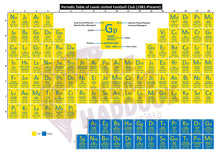 Load image into Gallery viewer, Periodic Table of Leeds United Football Club (1981-Present)