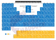 Load image into Gallery viewer, Periodic Table of Leicester City Football Club (1968-Present)