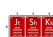 Load image into Gallery viewer, Periodic Table of Liverpool Football Club (1970-Present)