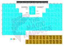 Load image into Gallery viewer, Periodic Table of Manchester City Football Club (1976-Present)