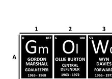 Load image into Gallery viewer, Periodic Table of Newcastle United Football Club (1963-Present)