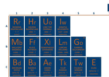 Load image into Gallery viewer, Periodic Table of Ravenclaw House