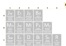 Load image into Gallery viewer, Periodic Table of Sherlock