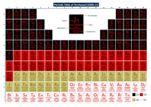 Load image into Gallery viewer, Periodic Table of Torchwood