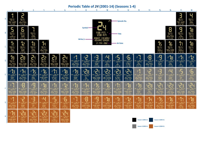 Periodic Table of 24 [Episodes] (Seasons 1-4)