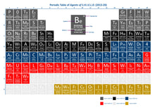 Load image into Gallery viewer, Periodic Table of Agents of S.H.I.E.L.D. [Episodes]
