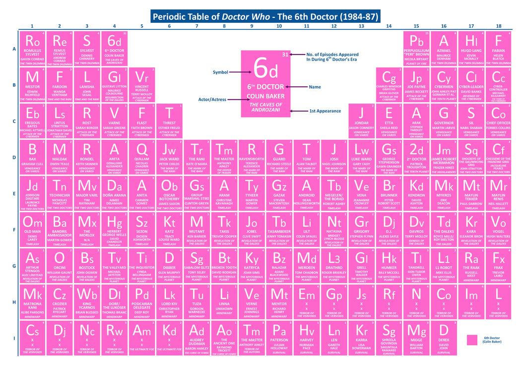 Periodic Table of Doctor Who - The 6th Doctor