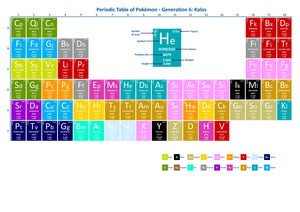 Periodic Table of Pokémon - Generation 6: Kalos
