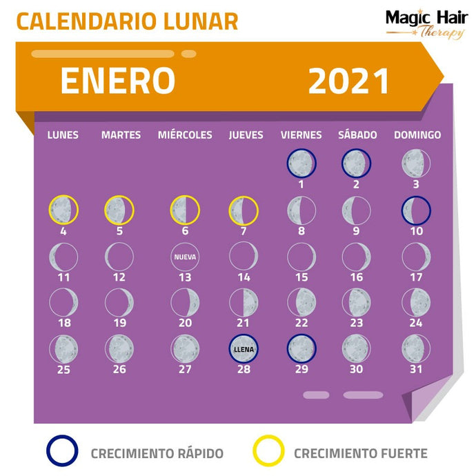 Calendario Lunar Magic Hair - Enero 2021
