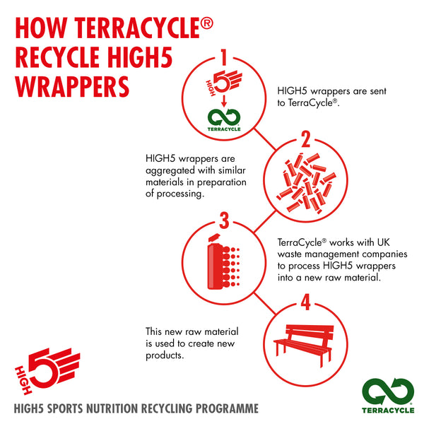 HIGH5 Partner with terracycle
