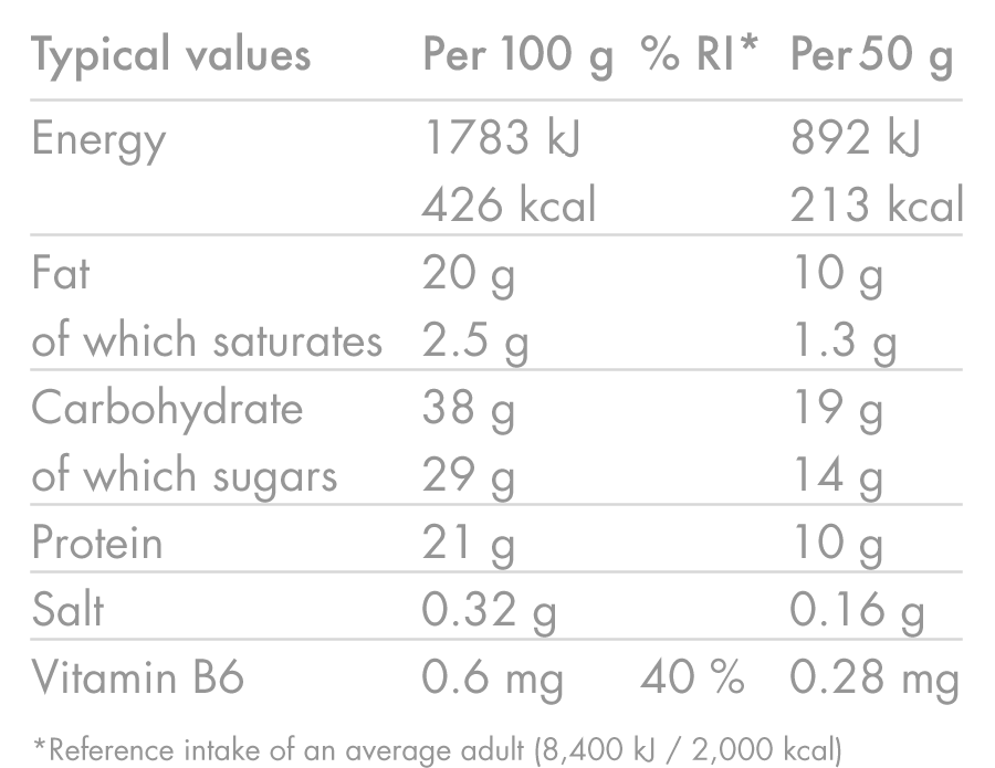 products/Energy-Bar-with-Protein_Banana-_-Peanut_50g_Nutrition-Table_02.png