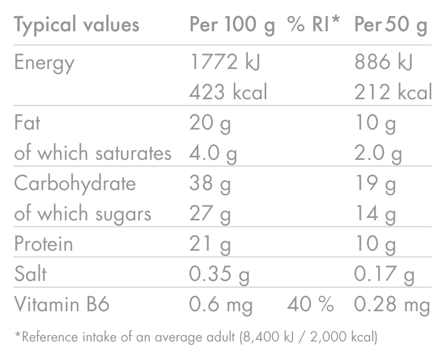products/Energy-Bar-with-Protein_Cacao-_-Raspberry_50g_Nutrition-Table_02.png
