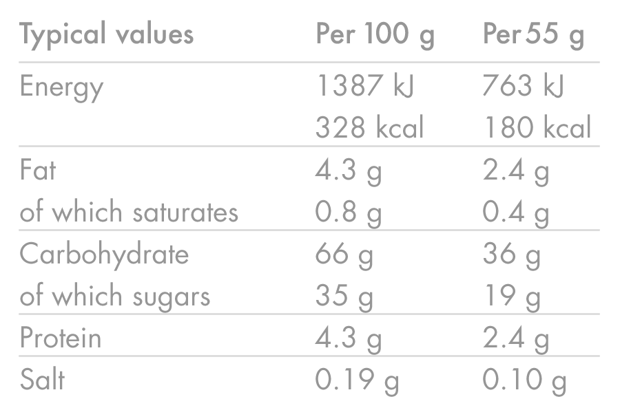 products/Energy-Bar_BANANA_Nutrition-Table_02_bbef358d-310e-4b04-aebd-3bd0ed02c8f0.png