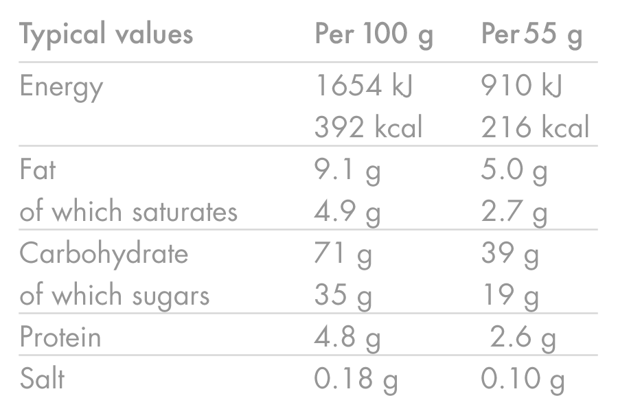 products/Energy-Bar_BERRY-YOGHURT_Nutrition-Table_02.png