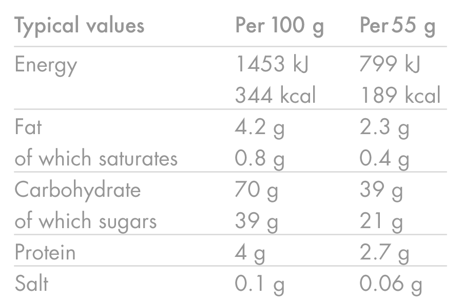products/Energy-Bar_BERRY_Nutrition-Table_02.png