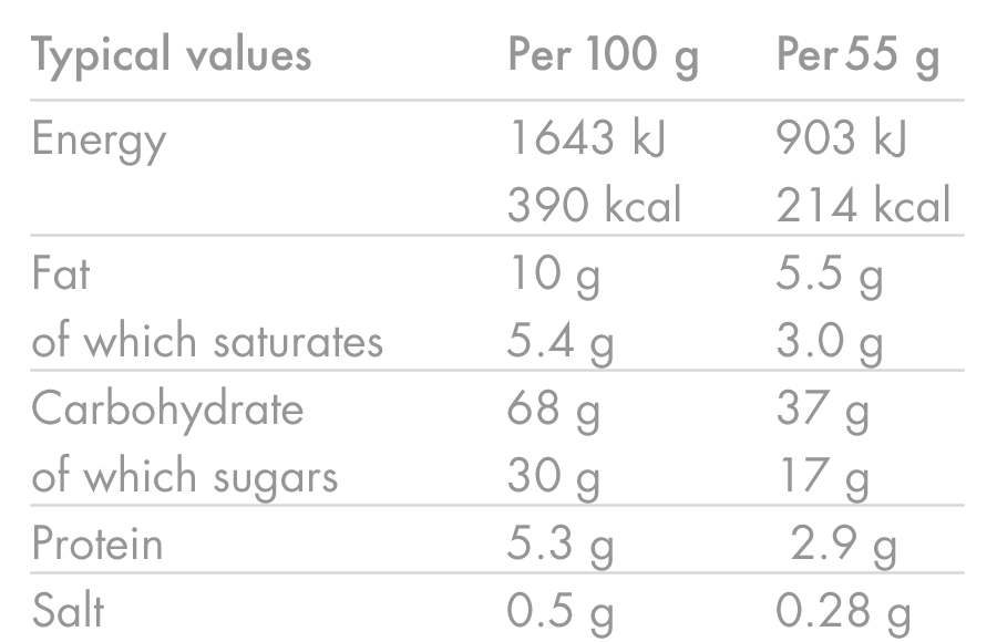 products/Energy-Bar_CARAMEL_Nutrition-Table_02.png