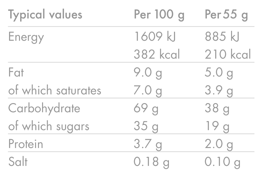 products/Energy-Bar_COCONUT_Nutrition-Table_02.png