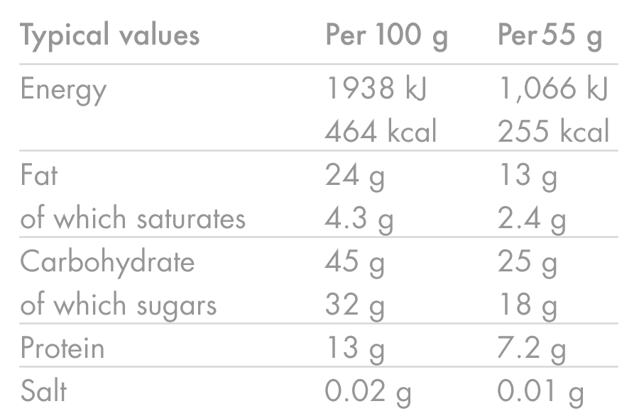 products/Energy-Bar_PEANUT_Nutrition-Table_02.png