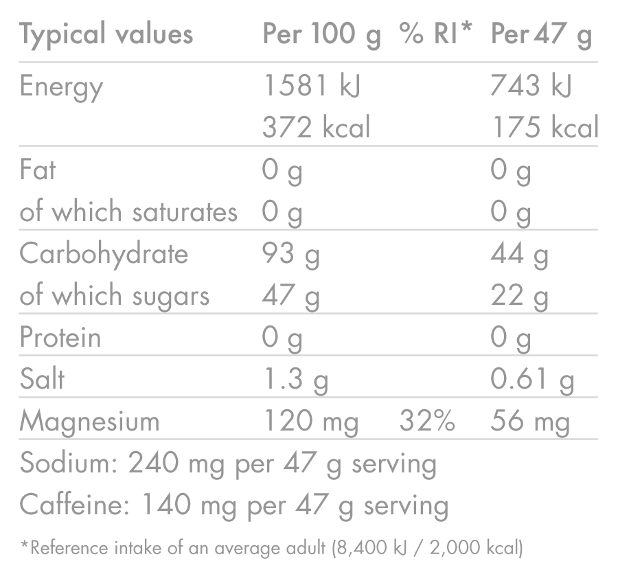 products/Energy-Drink-Caffeine-Hit_CITRUS_Nutrition-Table_02.png