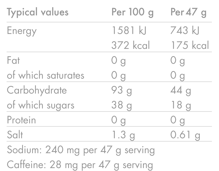 products/Energy-Drink-Caffeine_CITRUS_Nutrition-Table_02.png