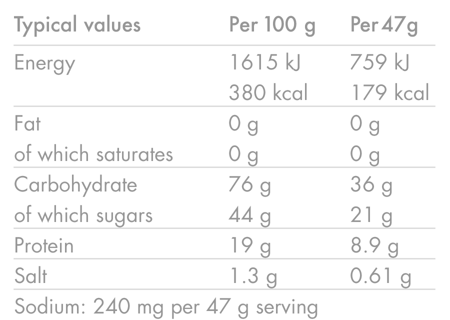 products/Energy-Drink-with-Protein_BERRY_Nutrition-Table_02.png