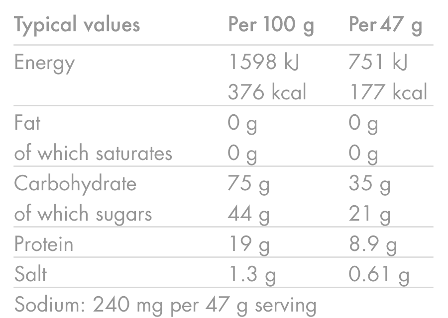 products/Energy-Drink-with-Protein_CITRUS_Nutrition-Table_02.png